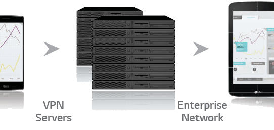 enterprise-network